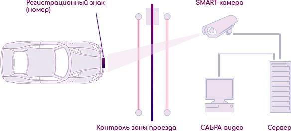 RFID-метка (транспондер)